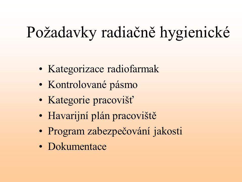 Požadavky radiačně hygienické