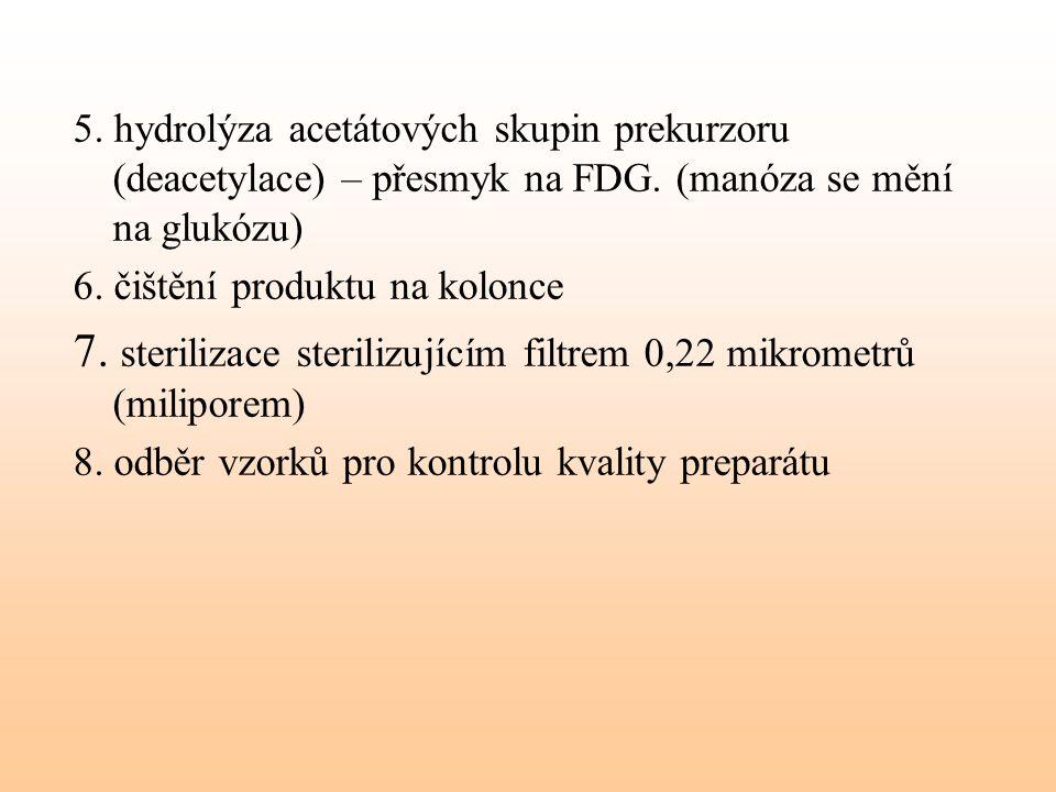 7. sterilizace sterilizujícím filtrem 0,22 mikrometrů (miliporem)