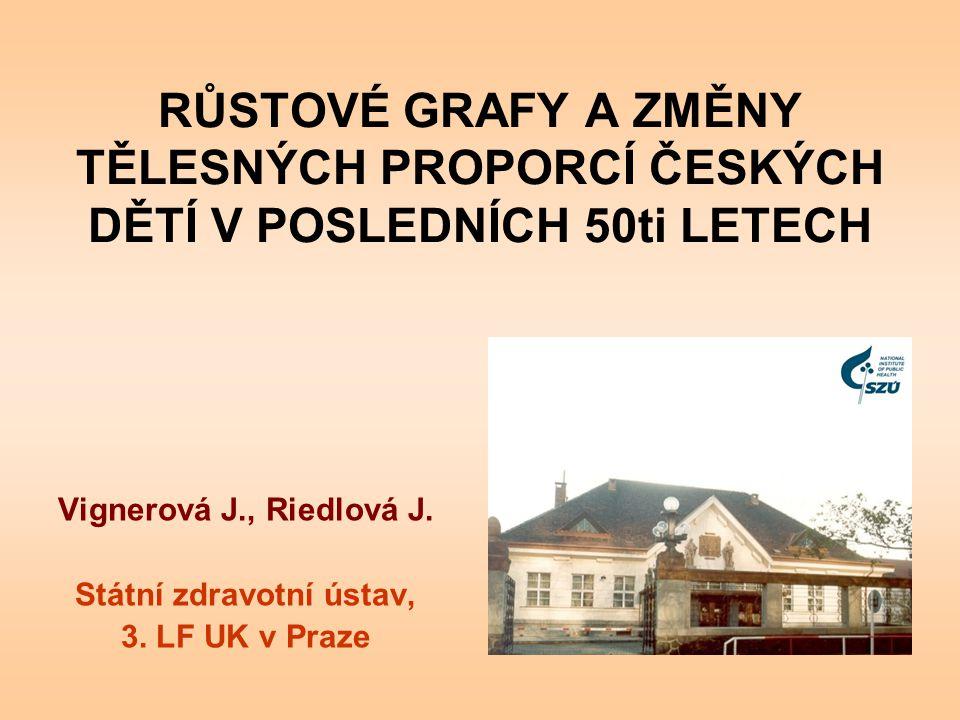Vignerová J., Riedlová J. Státní zdravotní ústav, 3. LF UK v Praze