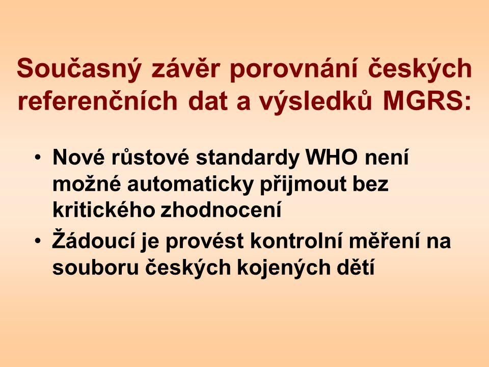 Současný závěr porovnání českých referenčních dat a výsledků MGRS: