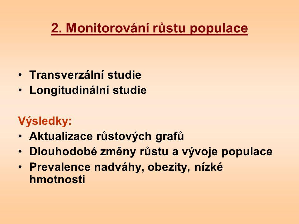 2. Monitorování růstu populace