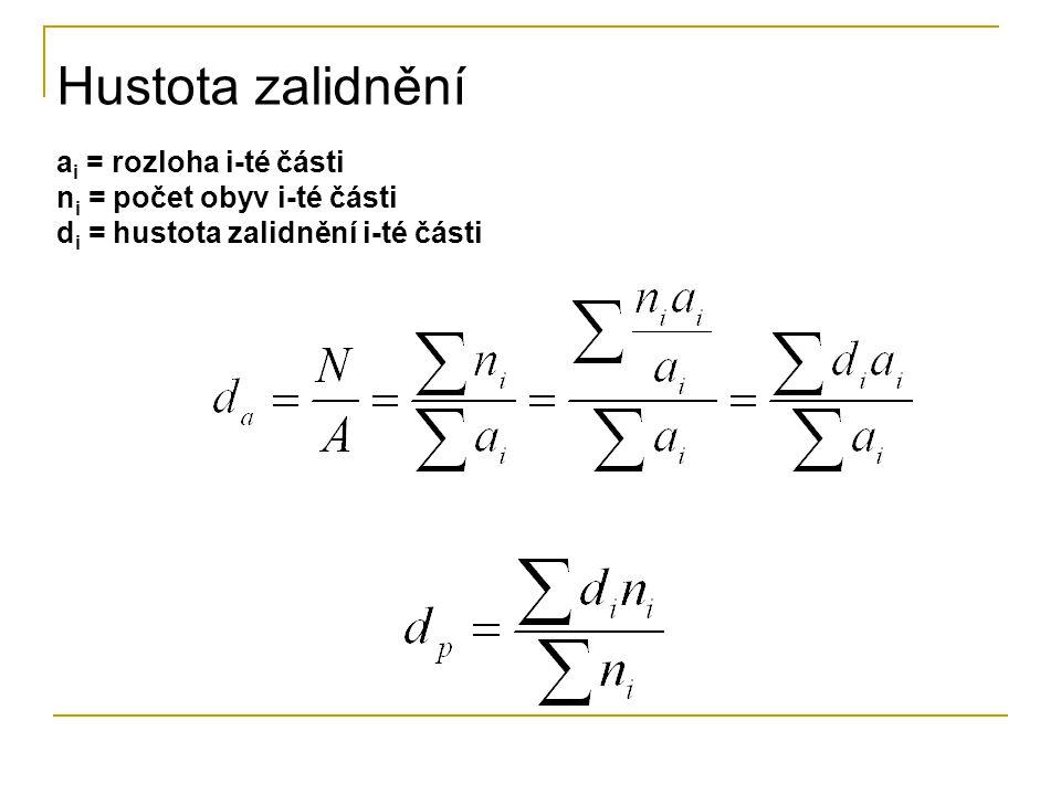 Hustota zalidnění ai = rozloha i-té části ni = počet obyv i-té části