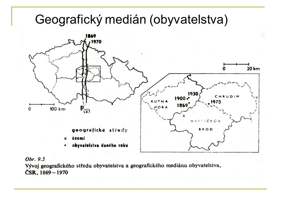 Geografický medián (obyvatelstva)
