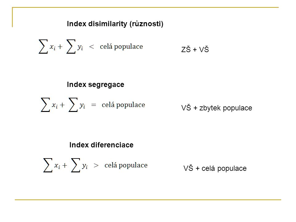 Index disimilarity (různosti)