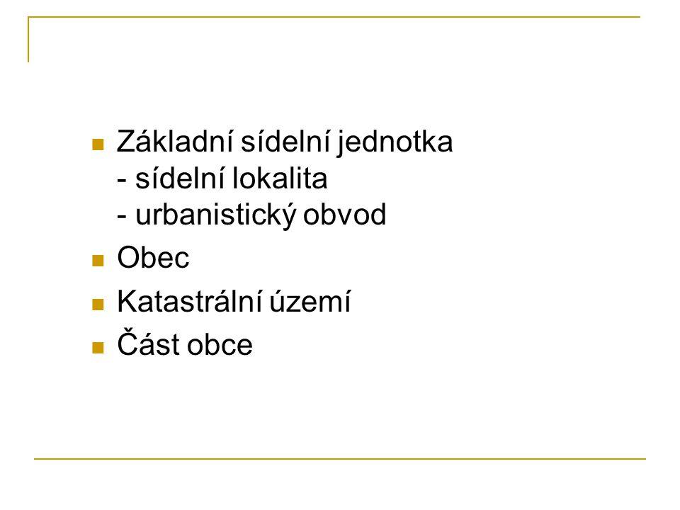 Základní sídelní jednotka - sídelní lokalita - urbanistický obvod