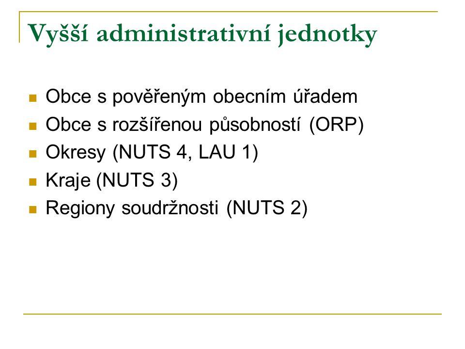 Vyšší administrativní jednotky