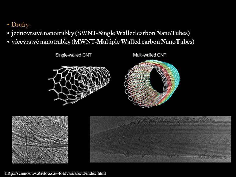 jednovrstvé nanotrubky (SWNT-Single Walled carbon NanoTubes)