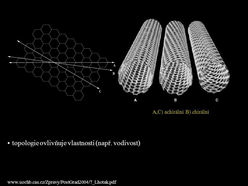 A,C) achirální B) chirální