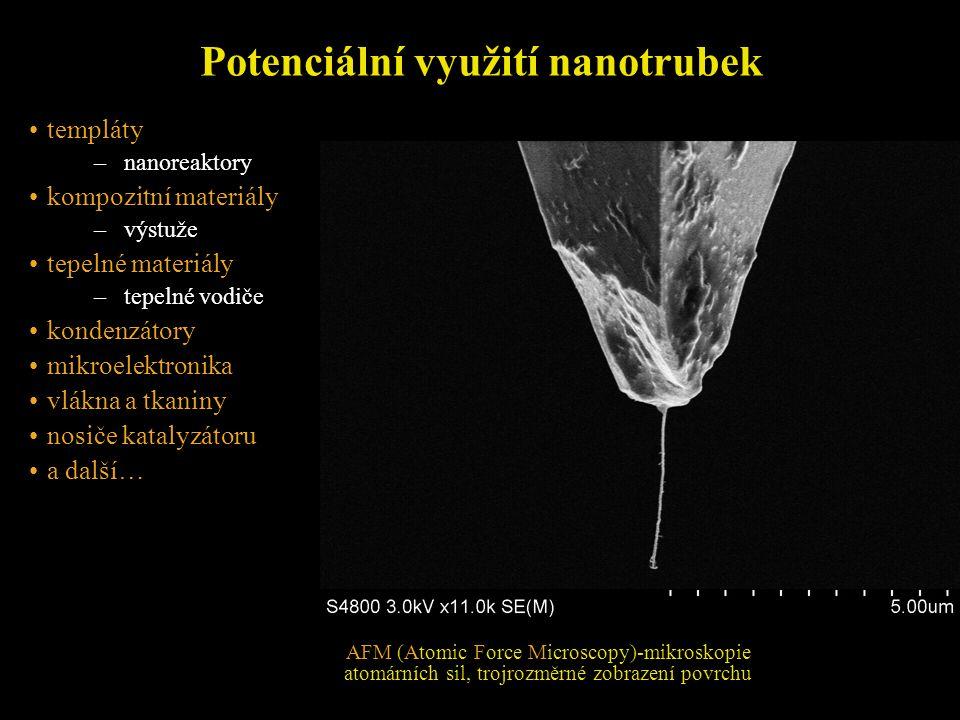 Potenciální využití nanotrubek