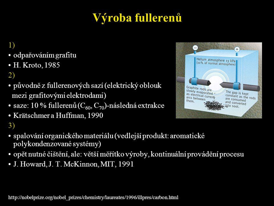 Výroba fullerenů 1) odpařováním grafitu H. Kroto, 1985 2)