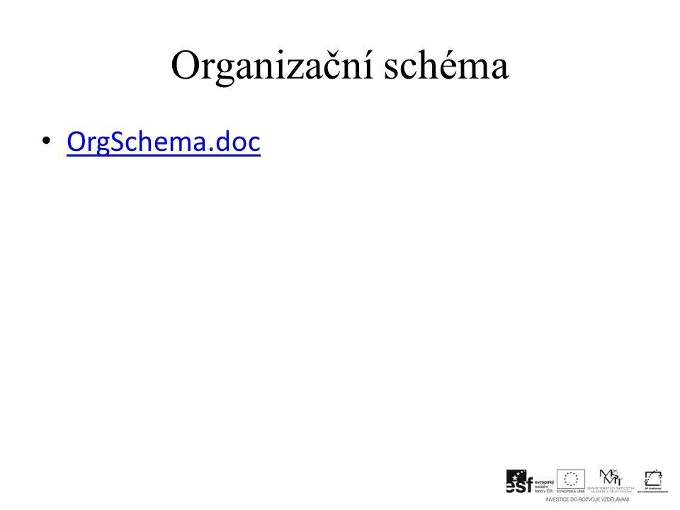Organizační schéma OrgSchema.doc