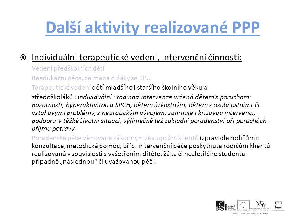 Další aktivity realizované PPP