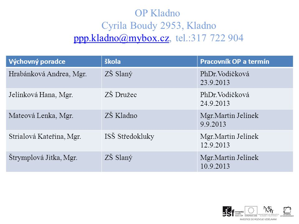 OP Kladno Cyrila Boudy 2953, Kladno ppp. kladno@mybox. cz, tel