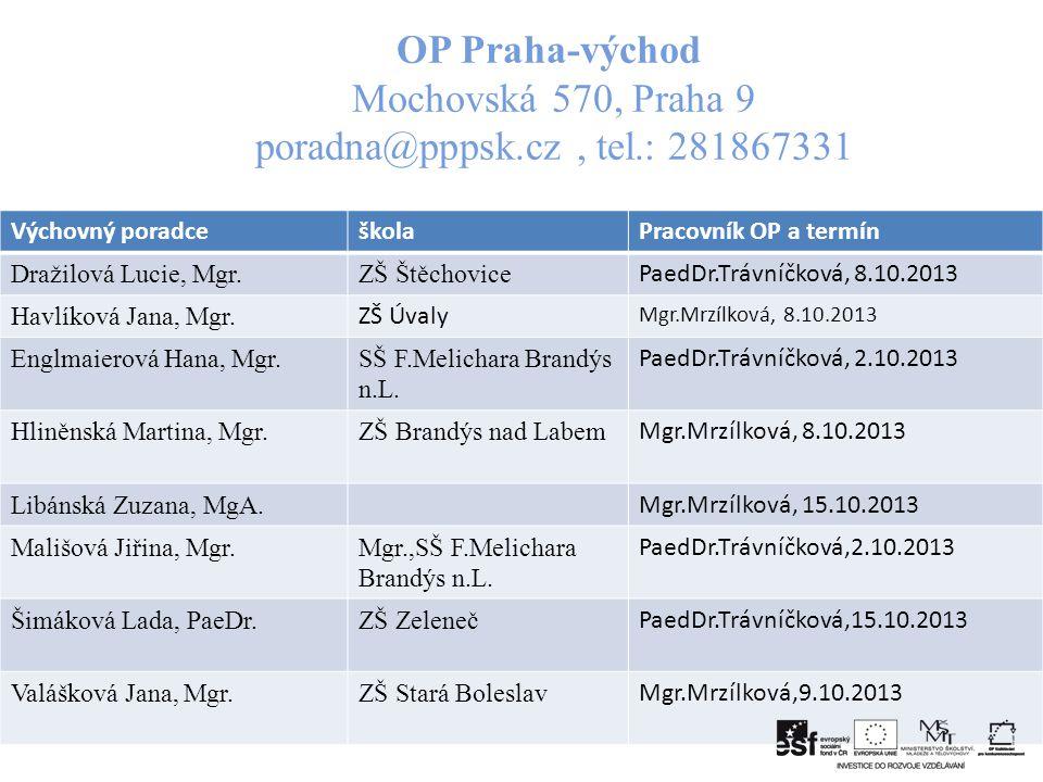 OP Praha-východ Mochovská 570, Praha 9 poradna@pppsk. cz , tel