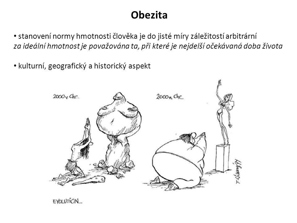 Obezita stanovení normy hmotnosti člověka je do jisté míry záležitostí arbitrární.