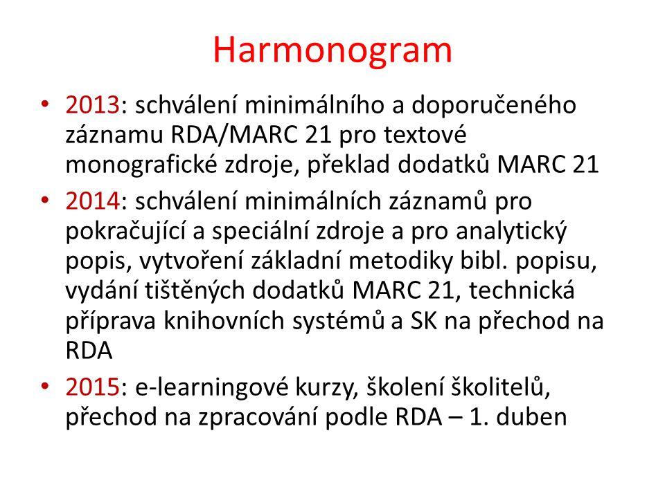 Harmonogram 2013: schválení minimálního a doporučeného záznamu RDA/MARC 21 pro textové monografické zdroje, překlad dodatků MARC 21.