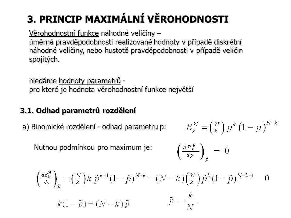3. PRINCIP MAXIMÁLNÍ VĚROHODNOSTI