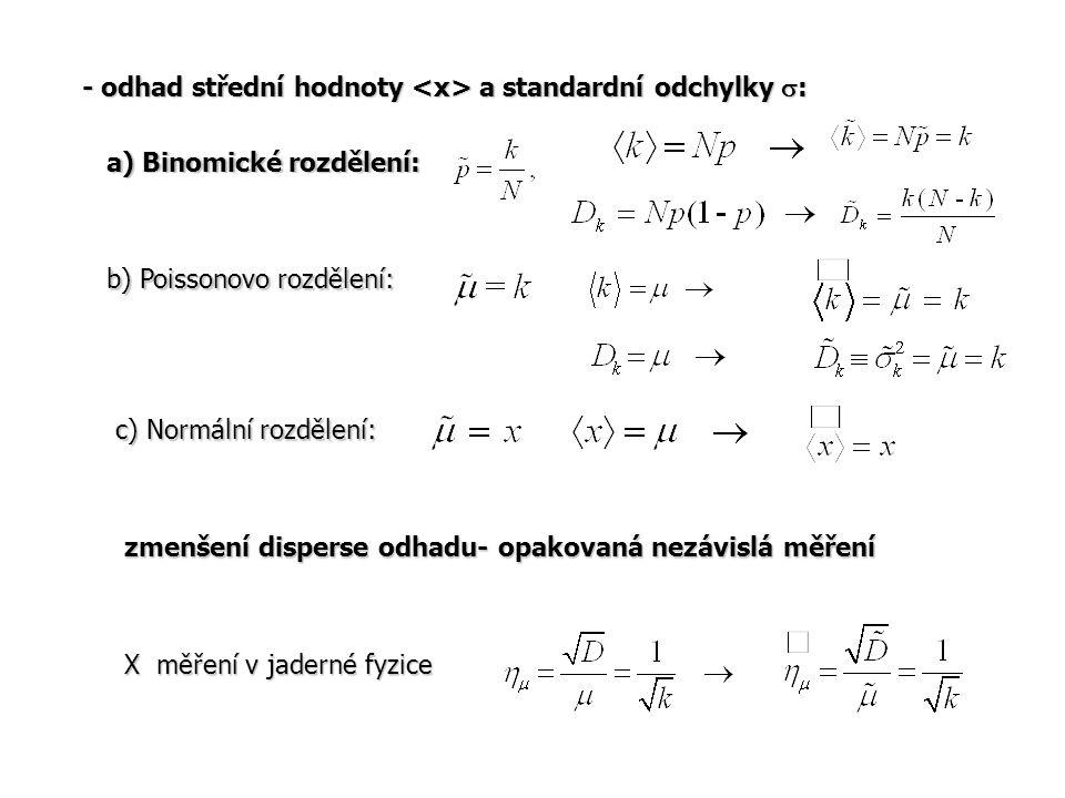 - odhad střední hodnoty <x> a standardní odchylky :