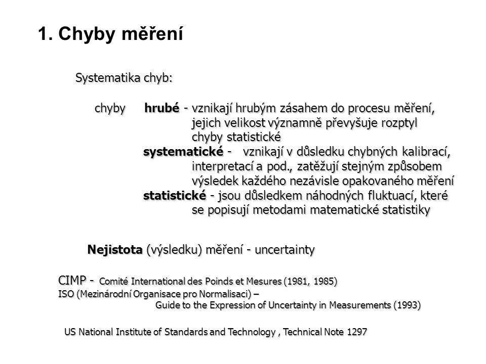 1. Chyby měření Systematika chyb: