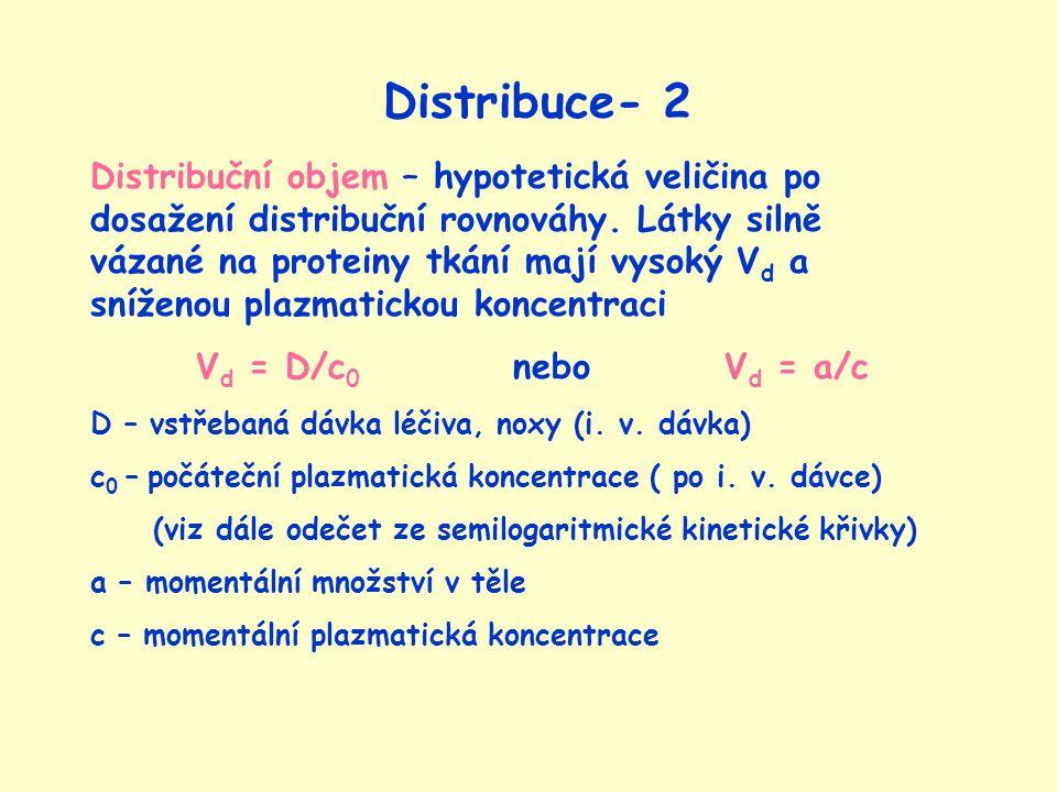 Distribuce- 2