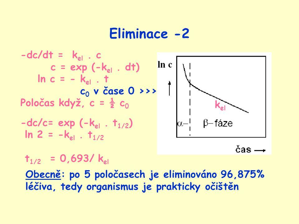 Eliminace -2 -dc/dt = kel . c c = exp (-kel . dt) ln c = - kel . t