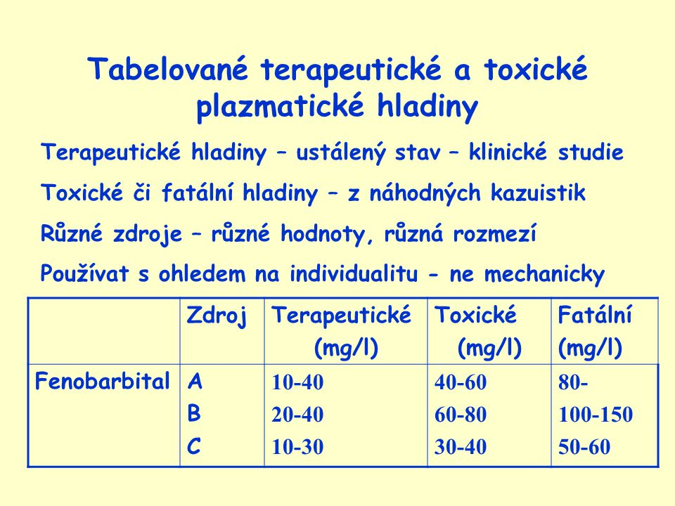 Tabelované terapeutické a toxické plazmatické hladiny