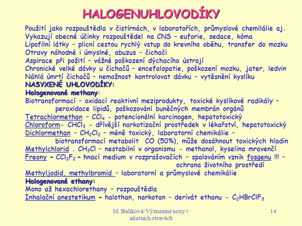 M. Balíková: Významné noxy v akutních otravách