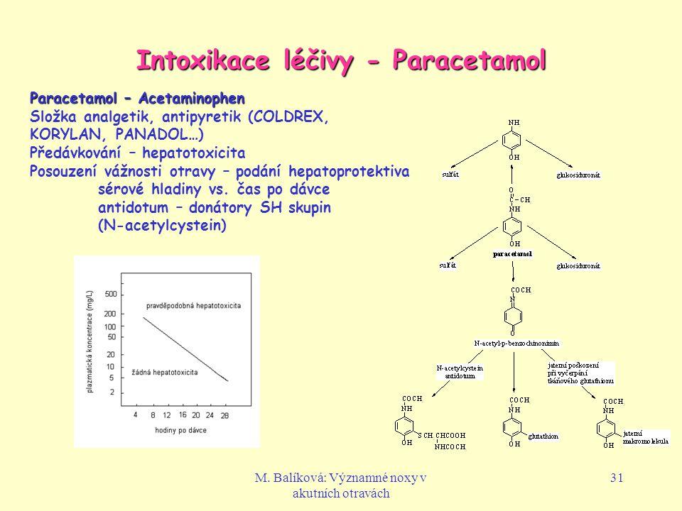 Intoxikace léčivy - Paracetamol