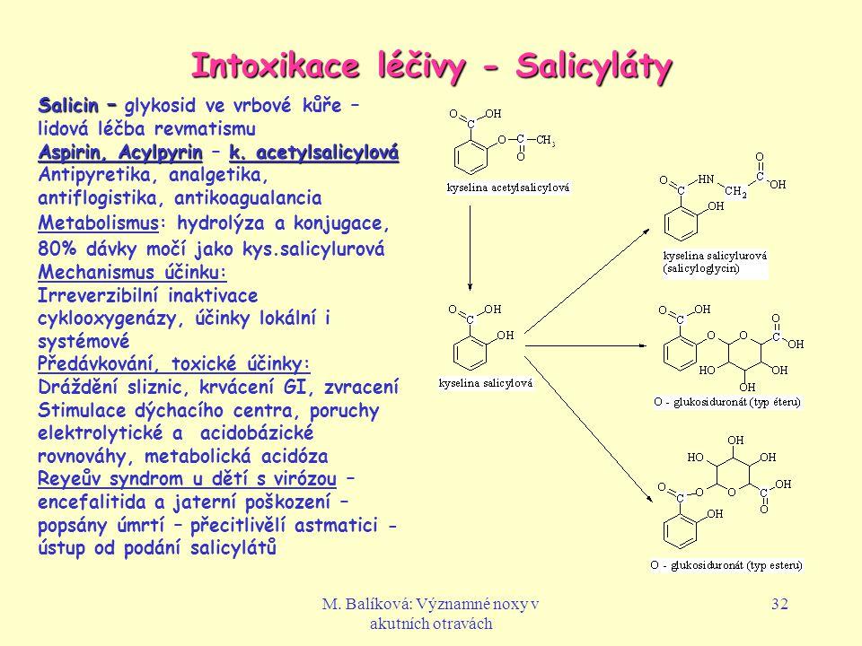Intoxikace léčivy - Salicyláty