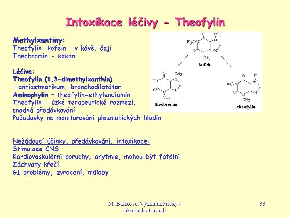 Intoxikace léčivy - Theofylin