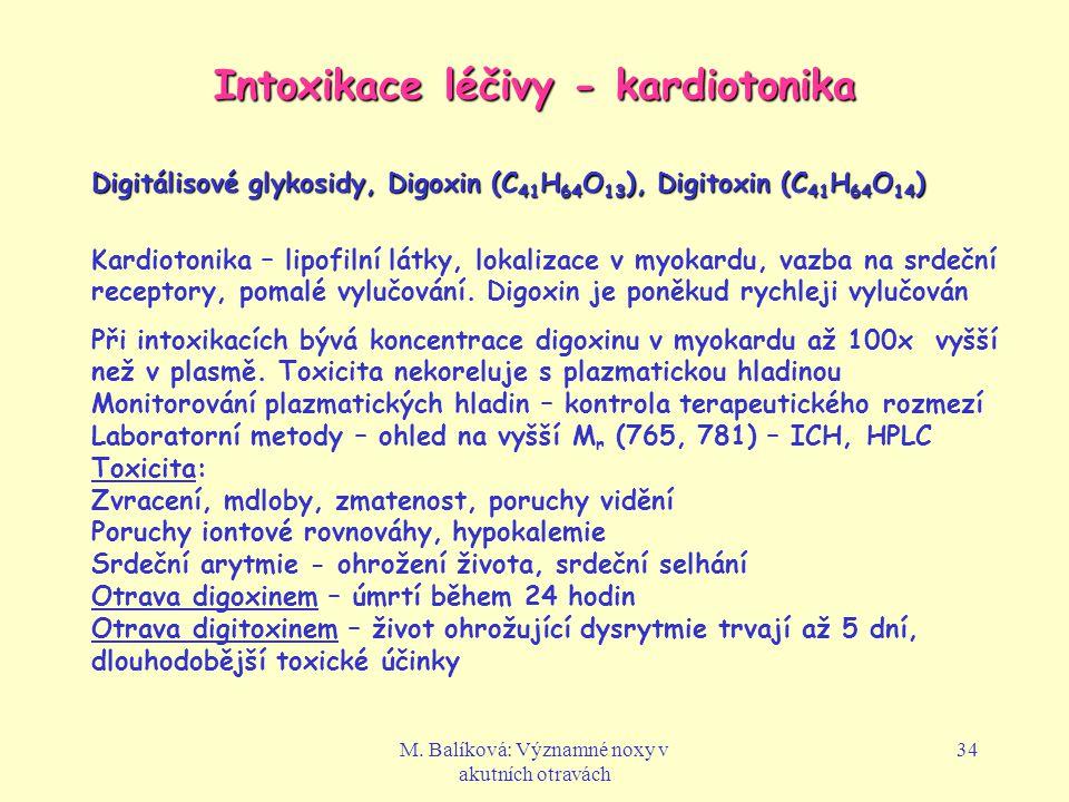 Intoxikace léčivy - kardiotonika