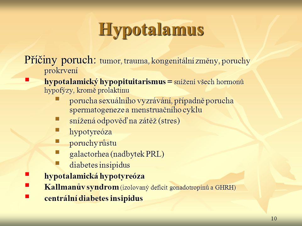 Hypotalamus Příčiny poruch: tumor, trauma, kongenitální změny, poruchy prokrvení.