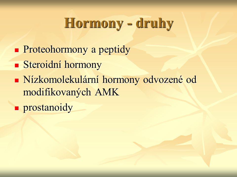 Hormony - druhy Proteohormony a peptidy Steroidní hormony