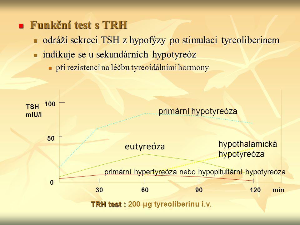 Funkční test s TRH odráží sekreci TSH z hypofýzy po stimulaci tyreoliberinem. indikuje se u sekundárních hypotyreóz.