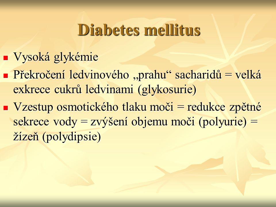 Diabetes mellitus Vysoká glykémie
