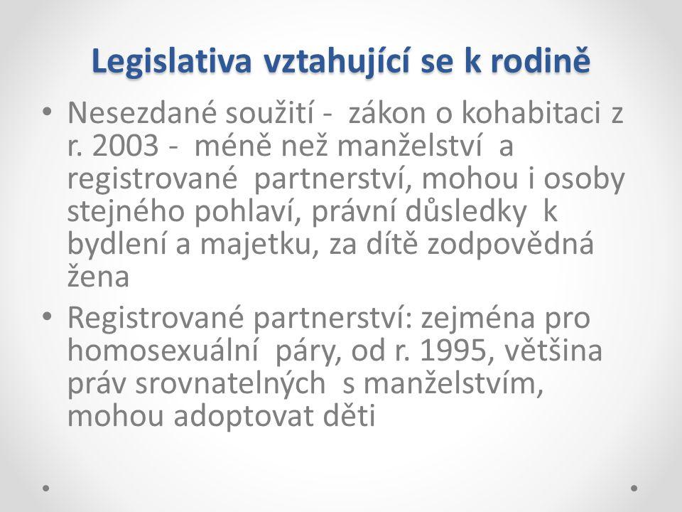 Legislativa vztahující se k rodině