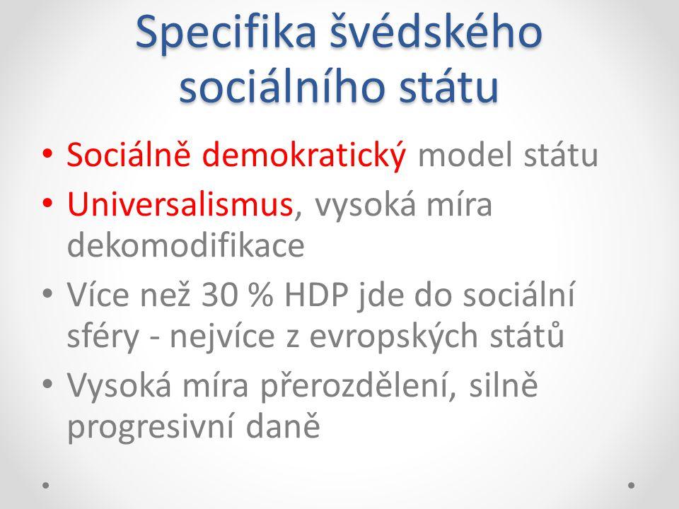 Specifika švédského sociálního státu
