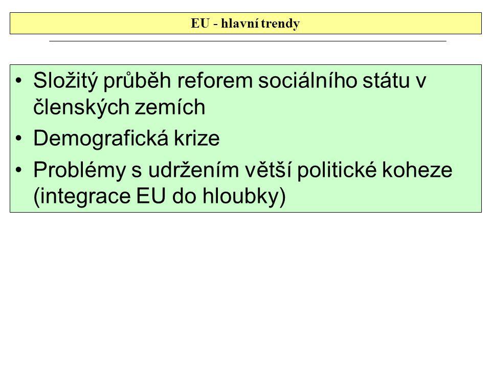 Složitý průběh reforem sociálního státu v členských zemích