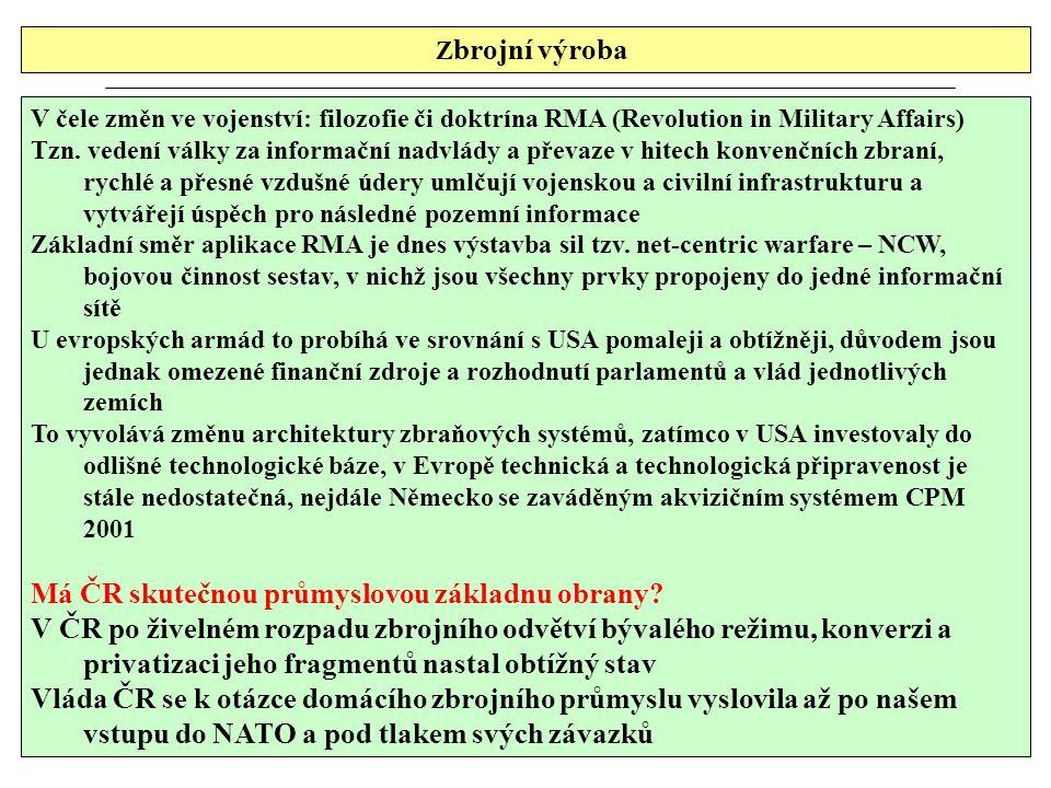 Má ČR skutečnou průmyslovou základnu obrany