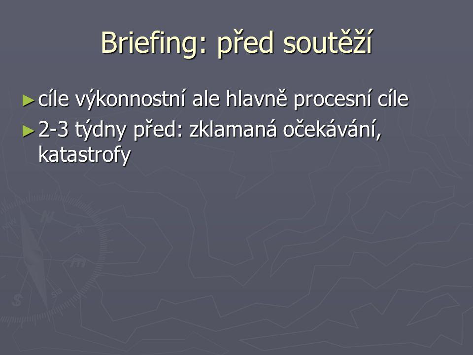 Briefing: před soutěží