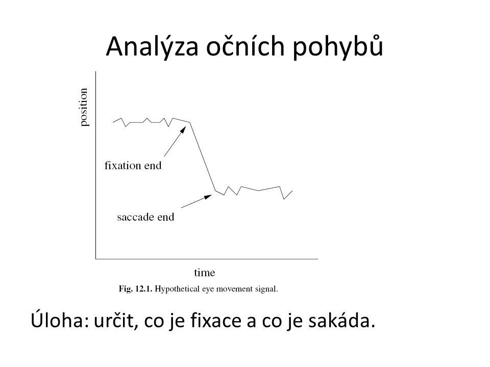 Analýza očních pohybů Úloha: určit, co je fixace a co je sakáda.