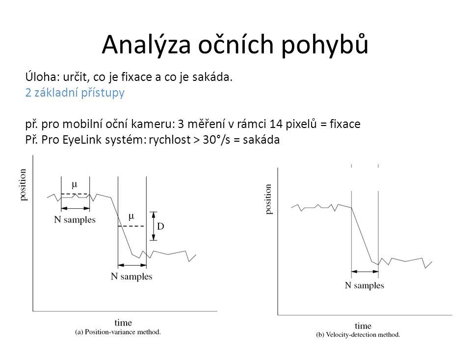 Analýza očních pohybů