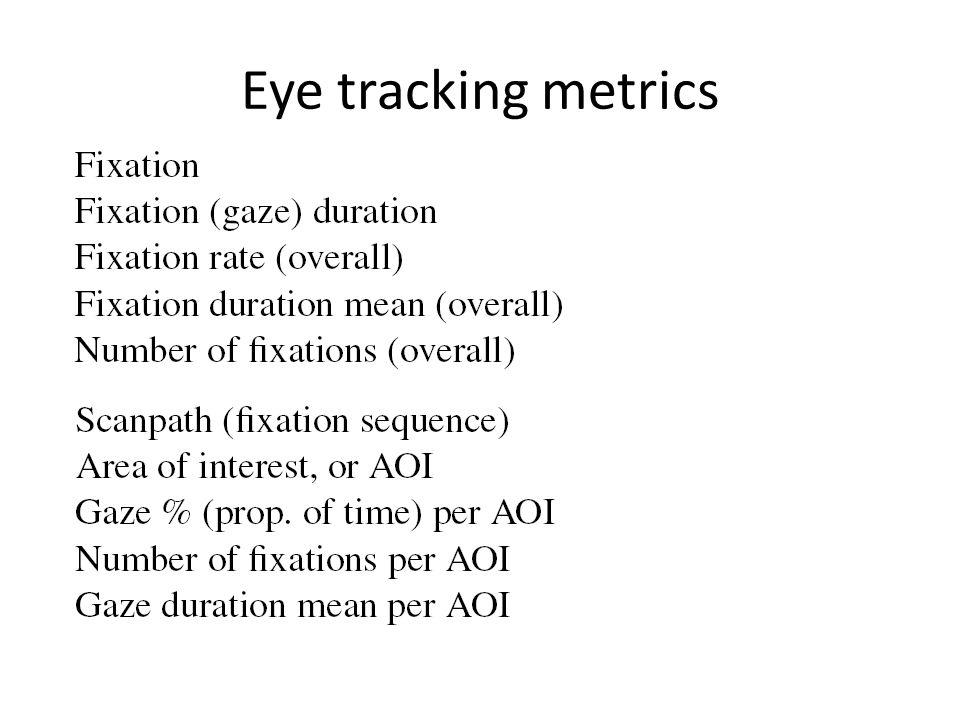 Eye tracking metrics