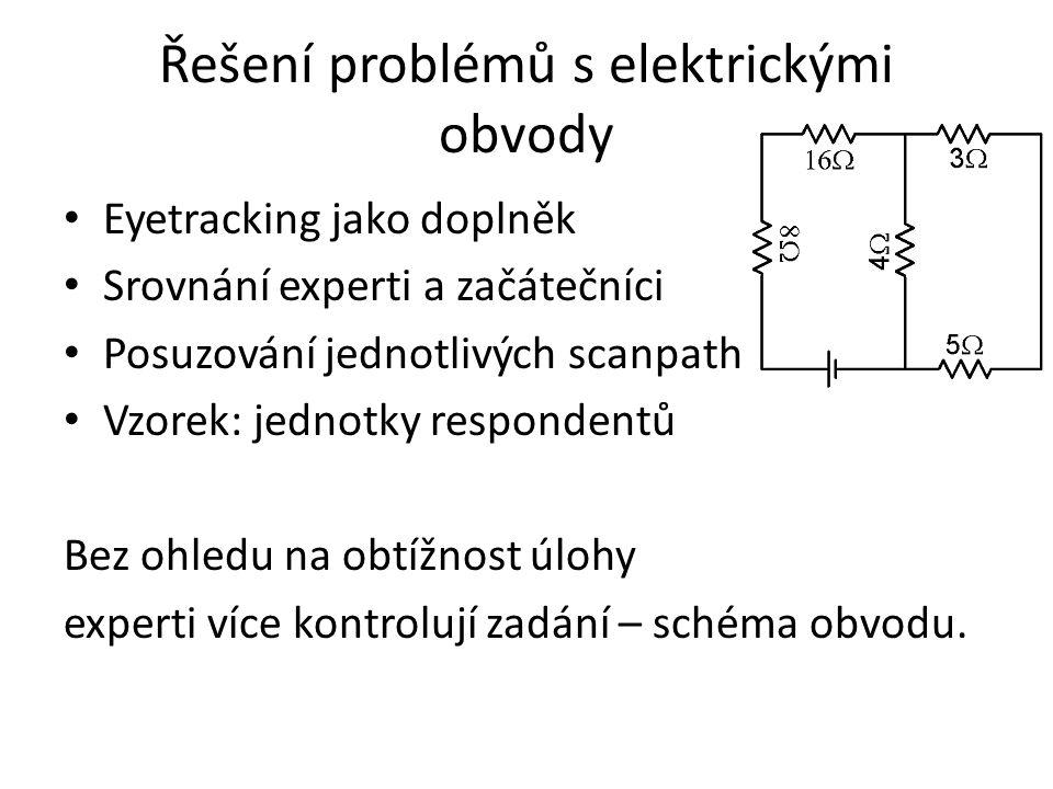 Řešení problémů s elektrickými obvody