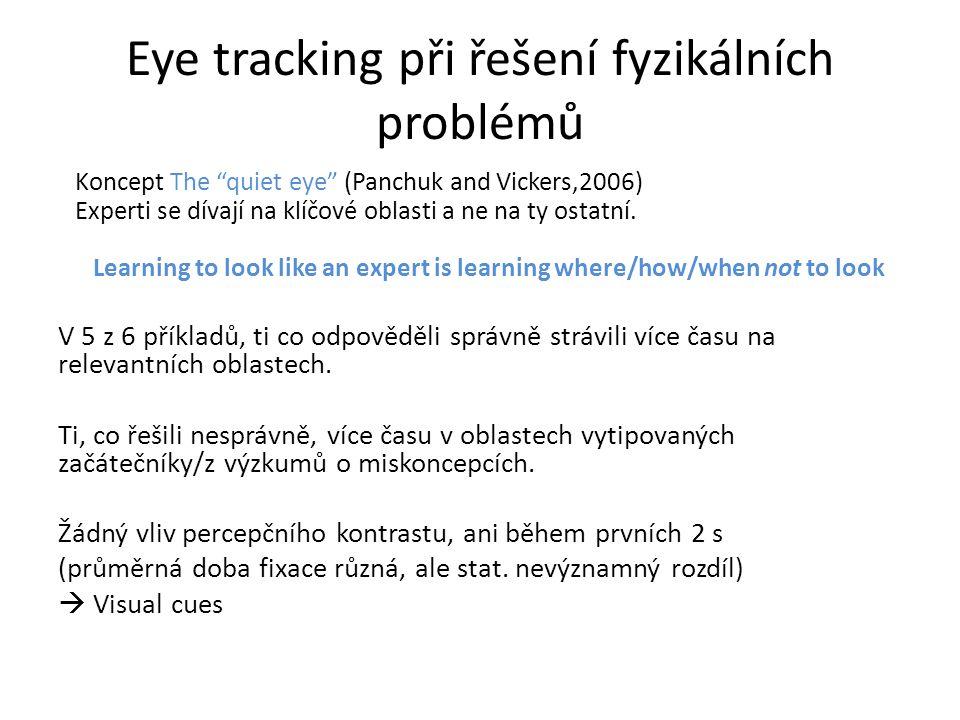 Eye tracking při řešení fyzikálních problémů