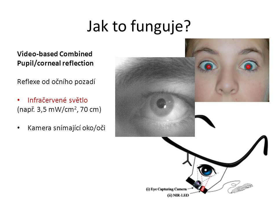 Jak to funguje Video-based Combined Pupil/corneal reflection