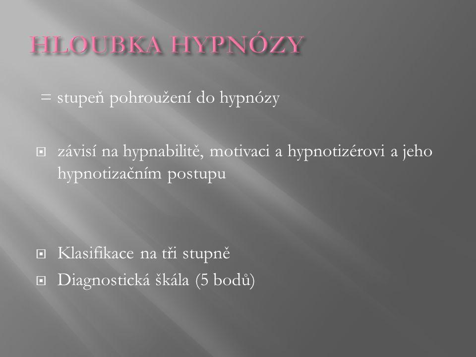 HLOUBKA HYPNÓZY = stupeň pohroužení do hypnózy