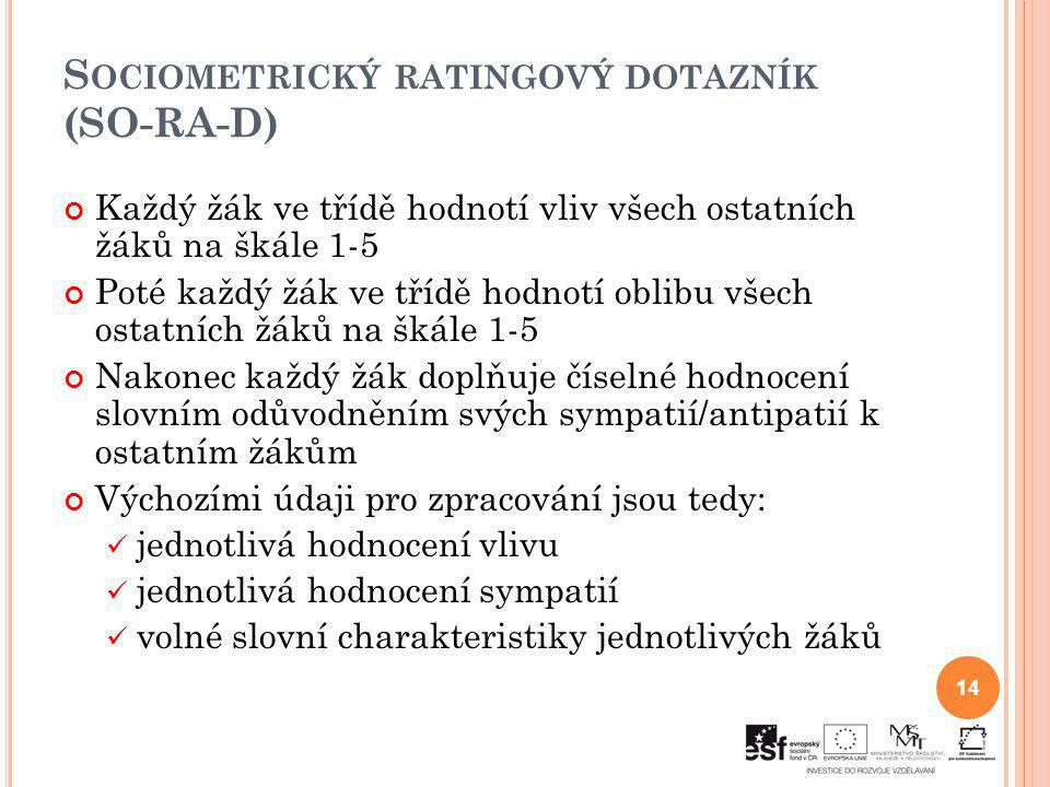 Sociometrický ratingový dotazník (SO-RA-D)