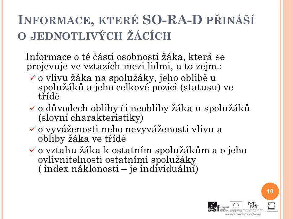 Informace, které SO-RA-D přináší o jednotlivých žácích