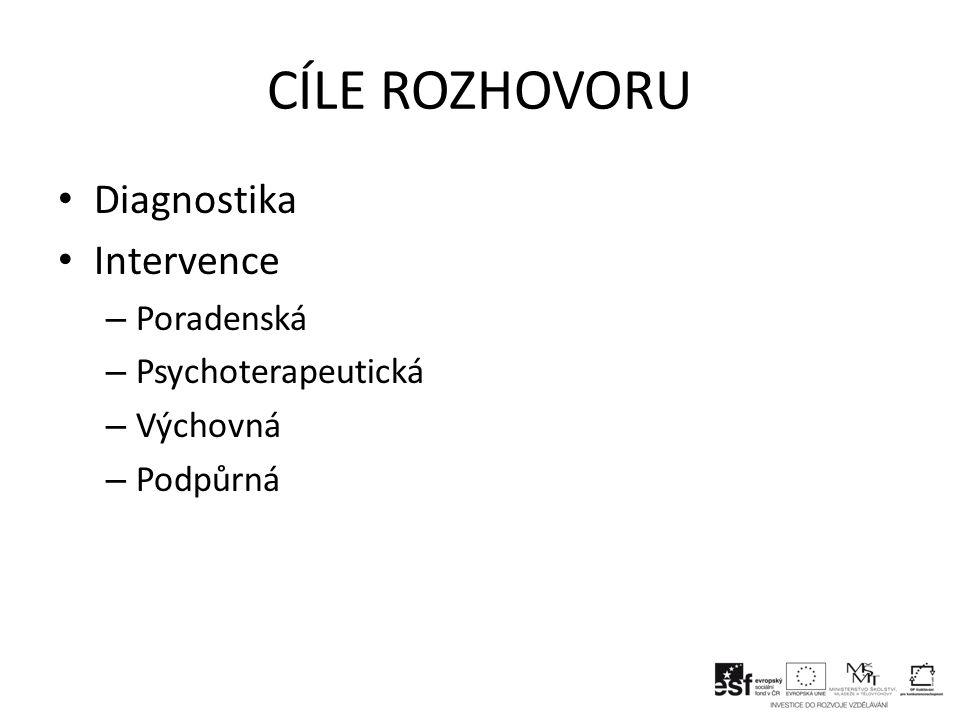CÍLE ROZHOVORU Diagnostika Intervence Poradenská Psychoterapeutická